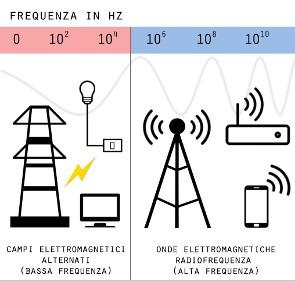 tav-frequenz (2)