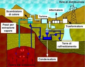 Geotermica_figura_2